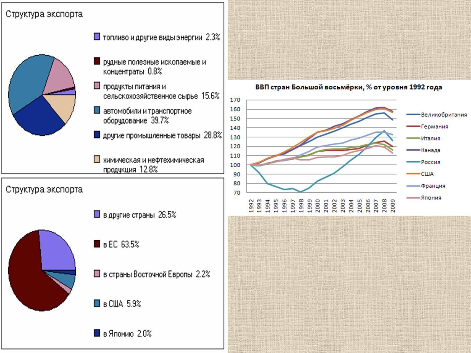 Промышленность франции (кратко). специализация промышленности франции