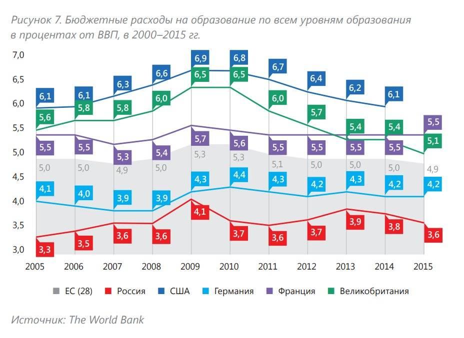 Размер пенсии в израиле в  2021  году