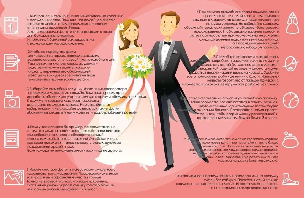 Виза невесты и брак в США