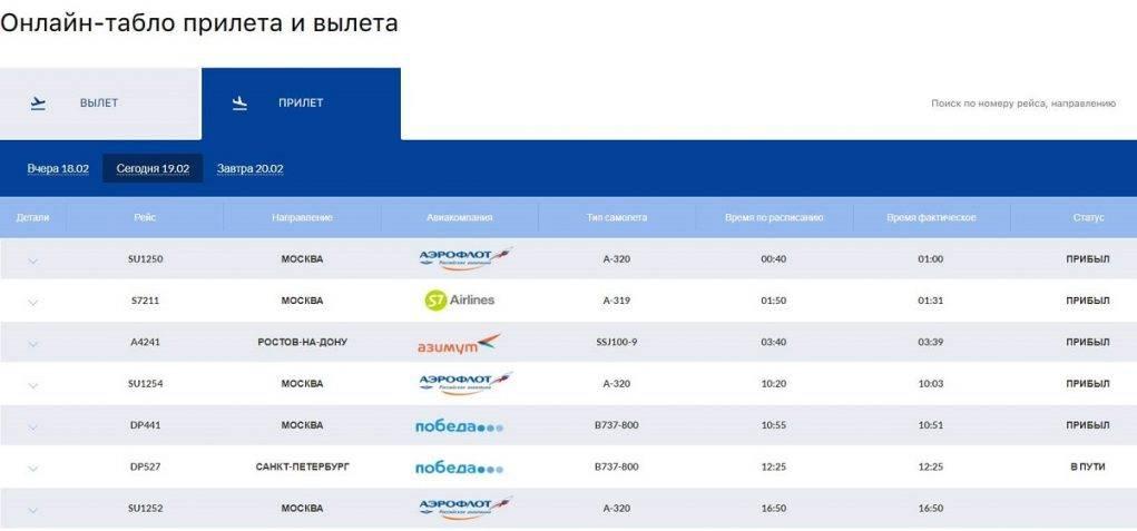 Аэропорт рига табло