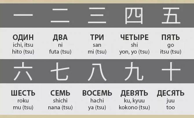 Китайский язык: учить или нет? - лайфхакер