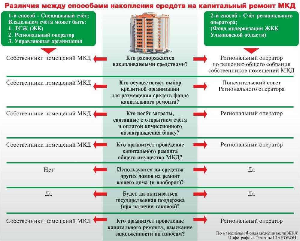 Как иностранцу купить недвижимость (квартиру или дом) в польше без посредников и сколько стоит польское жилье?