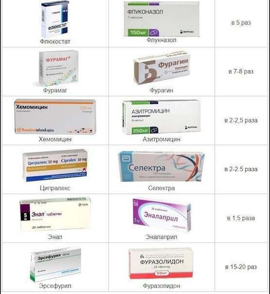 Як купити ліки в аптеках чехії
