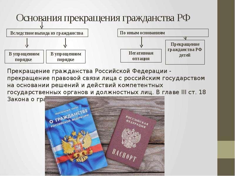 Как получить гражданство сша через брак в 2021 году