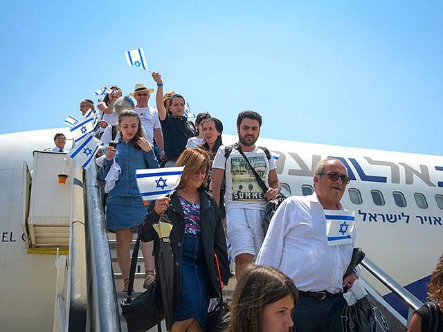 Репатриация в израиль в 2021 гг