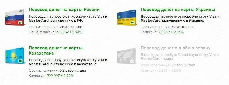 Как из беларуси перевести деньги в россию