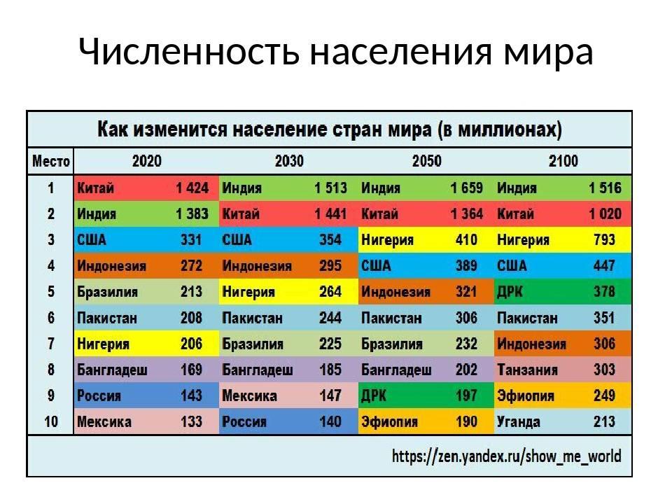 Плюсы и минусы жизни в турции для русских | turk.estate
