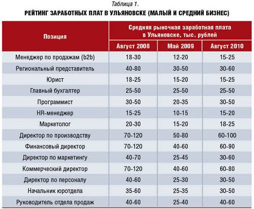Работа и вакансии в турции для русских в 2021 году