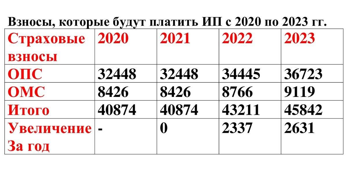 Бизнес в финляндии для русских, как открыть, регистрация, налоги, банки, законодательство
