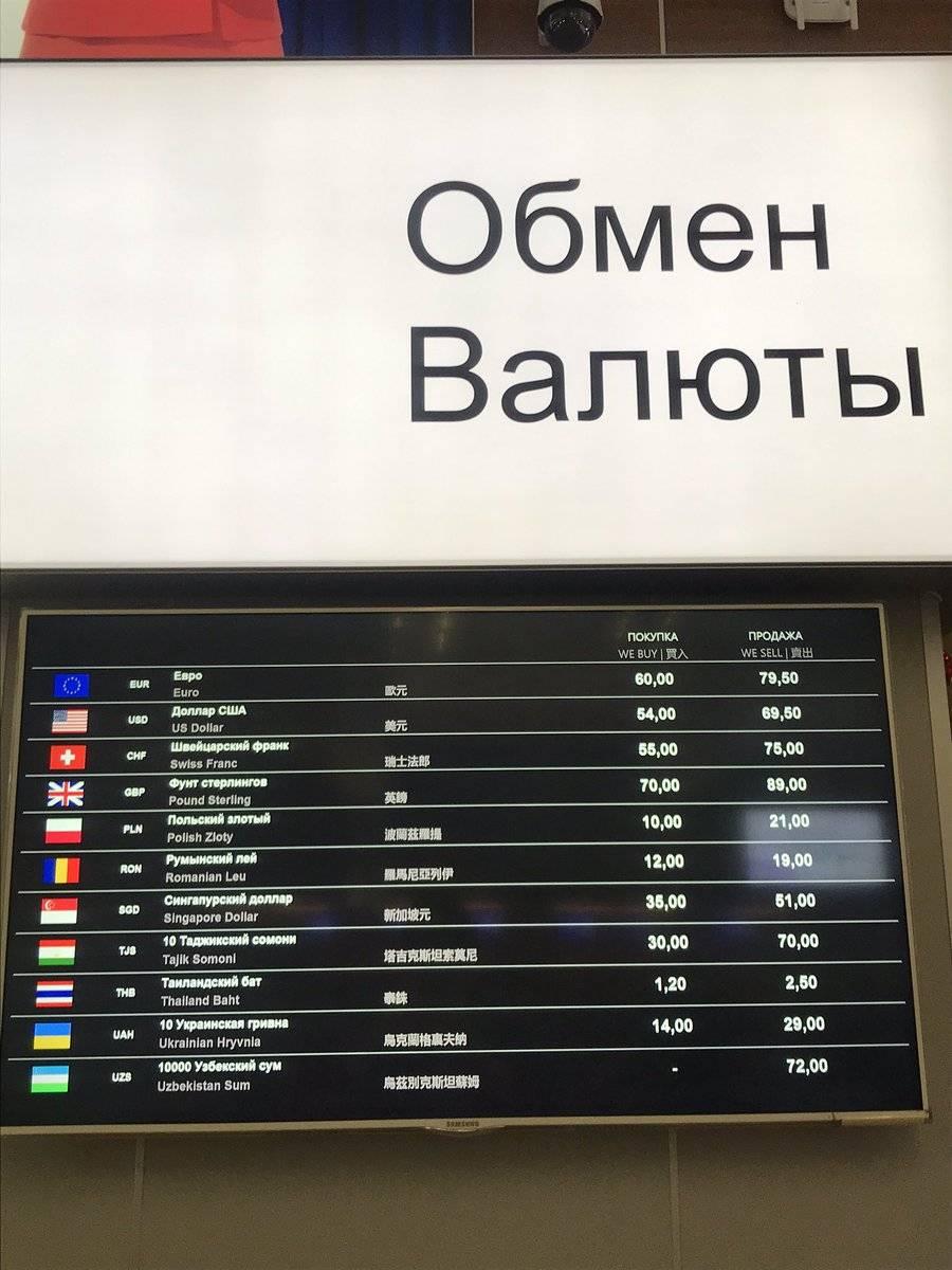 Какая валюта в чехии в 2020 году
