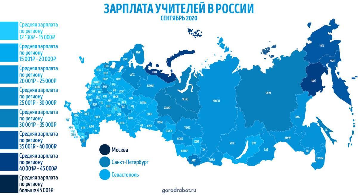 Средние зарплаты в россии по регионам и городам