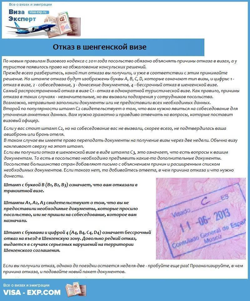 Виза сша k-1 в 2020 ⋆ виза в сша 2021
