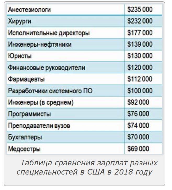 Как найти работу в турции: варианты, средняя зарплата и другие нюансы + отзывы
