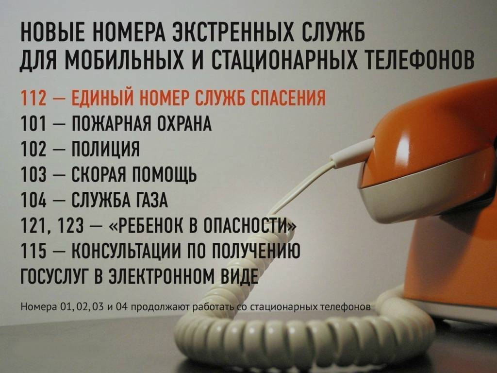 Как позвонить в китай на мобильный