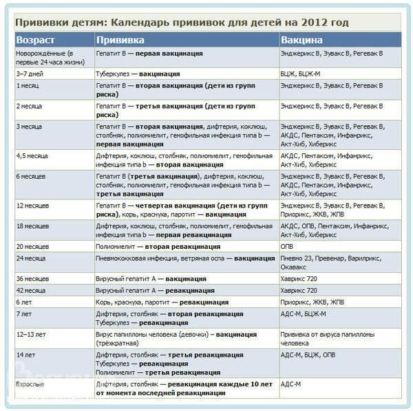 Педиатрия в германии – лечение детей, цены | alenmedconsult