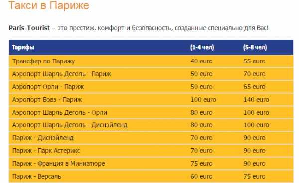 Таблицы со списками автомобилей, которые могут работать с тарифами «яндекс такси» в москве: старт, эконом, детский, комфорт, бизнес, премиум и минивэн