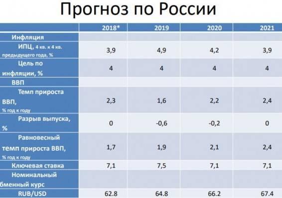 Цены в эстонии в 2021 году: продукты, бензин, проживание, шоппинг