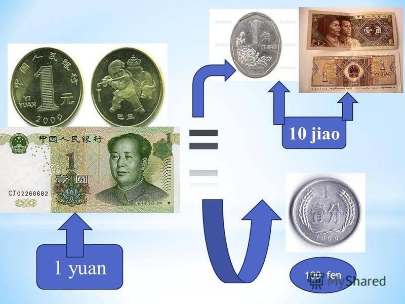 Топ 10 - самые дешевые валюты в мире
