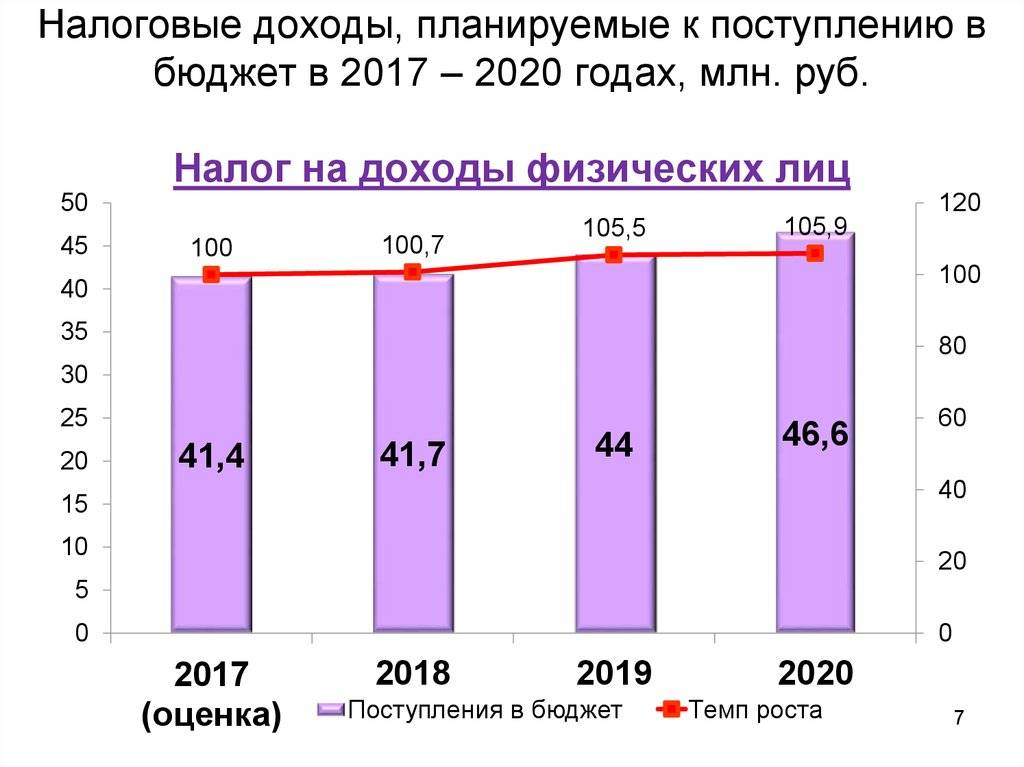 Как открыть бизнес в латвии в 2021 году гражданину рф