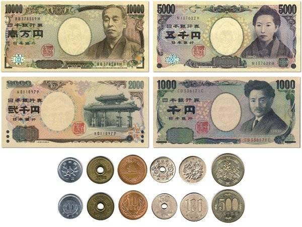 Японская иена (¥)