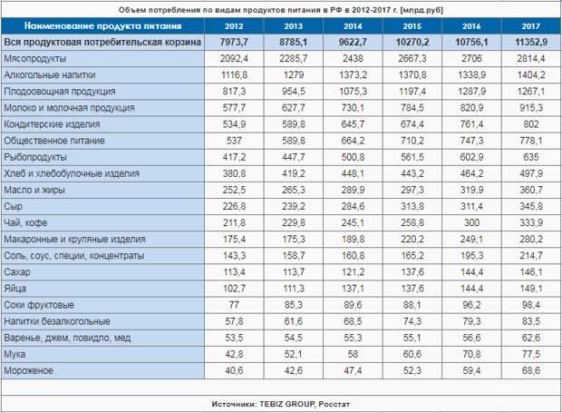 Цены в швеции на еду, товары и услуги, отдых в 2021 году