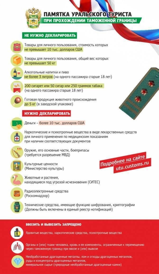 Изменения в болгарском законе об иностранцах в 2020 году