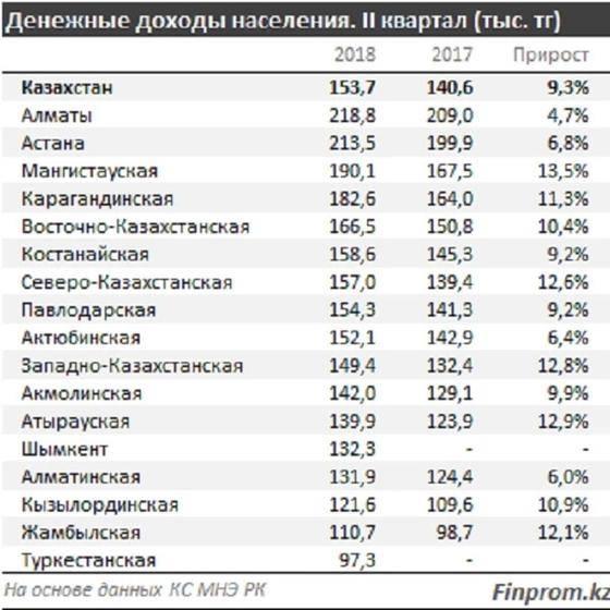 Самые востребованные профессии в болгарии в 2021 году
