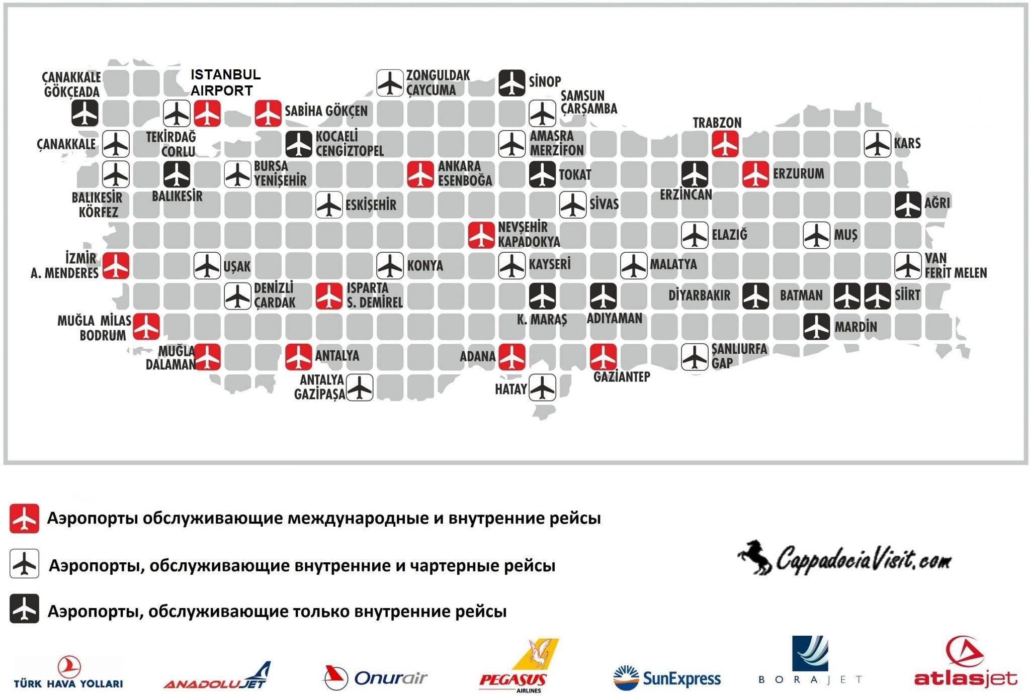 Расстояния от аэропортов до курортов турции