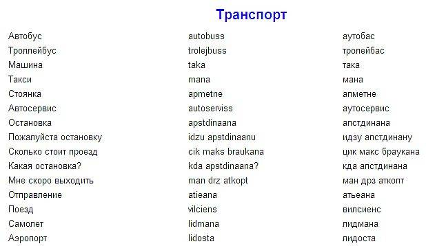 Латышский язык для начинающих - как самому выучить с нуля