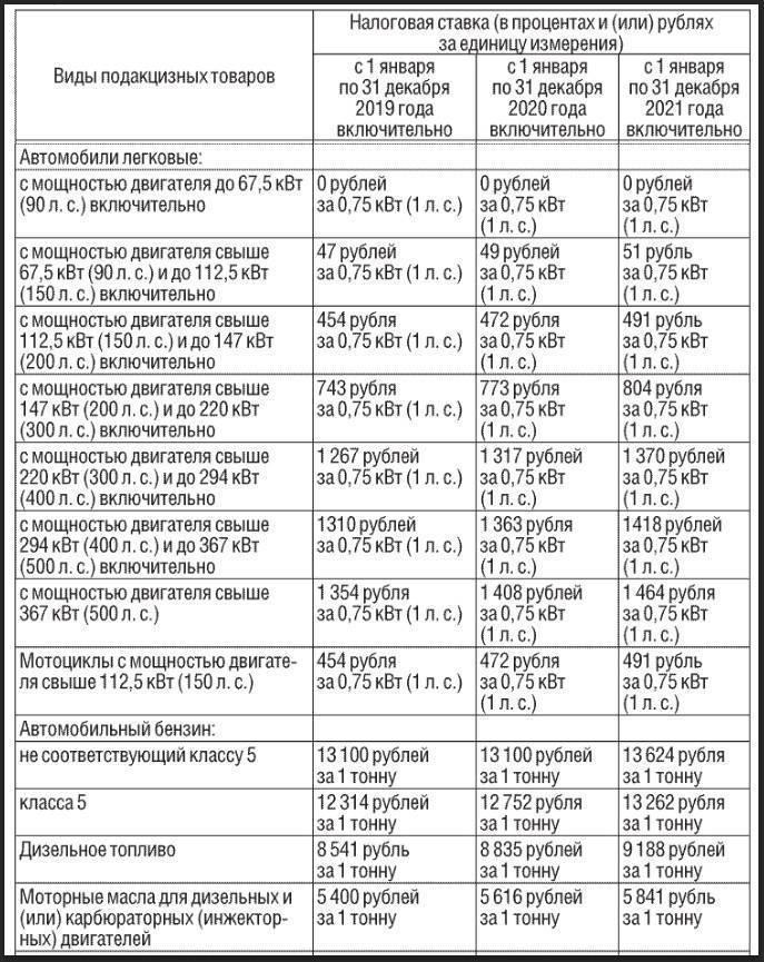 Налоги на кипре в 2020 году: для физических и юридических лиц, процентные ставки