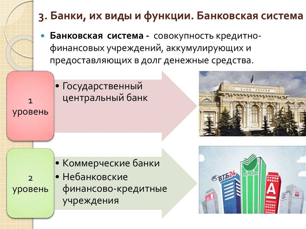 Банковская система израиля — википедия. что такое банковская система израиля