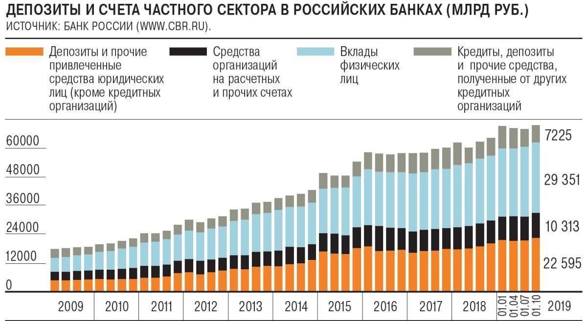 Актуальный рейтинг крупнейших латвийских банков в 2019 году