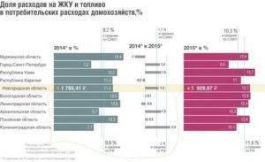 Какая минимальная и средняя зарплата в израиле