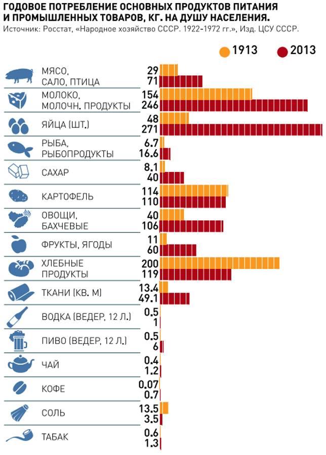 Какая минимальная и средняя зарплата в израиле в 2021 году?