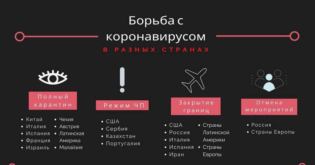 Приехали из италии: в россии выявили ещё три случая заболевания коронавирусной инфекцией — рт на русском