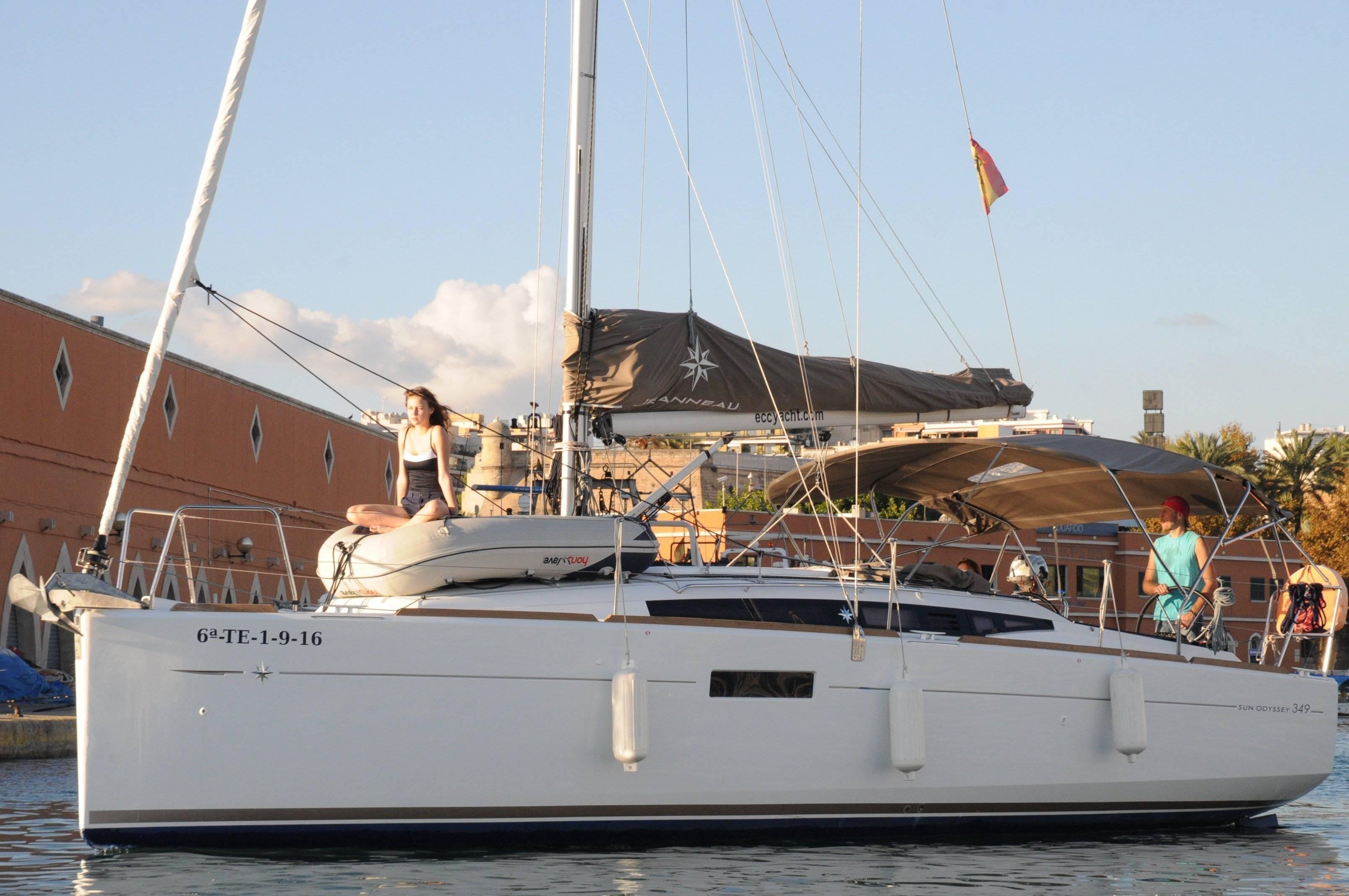 Классификация яхт в испании. какой должна быть идеальная лодка для аренды? - катера и яхты - каталония без посредников catalunya.ru