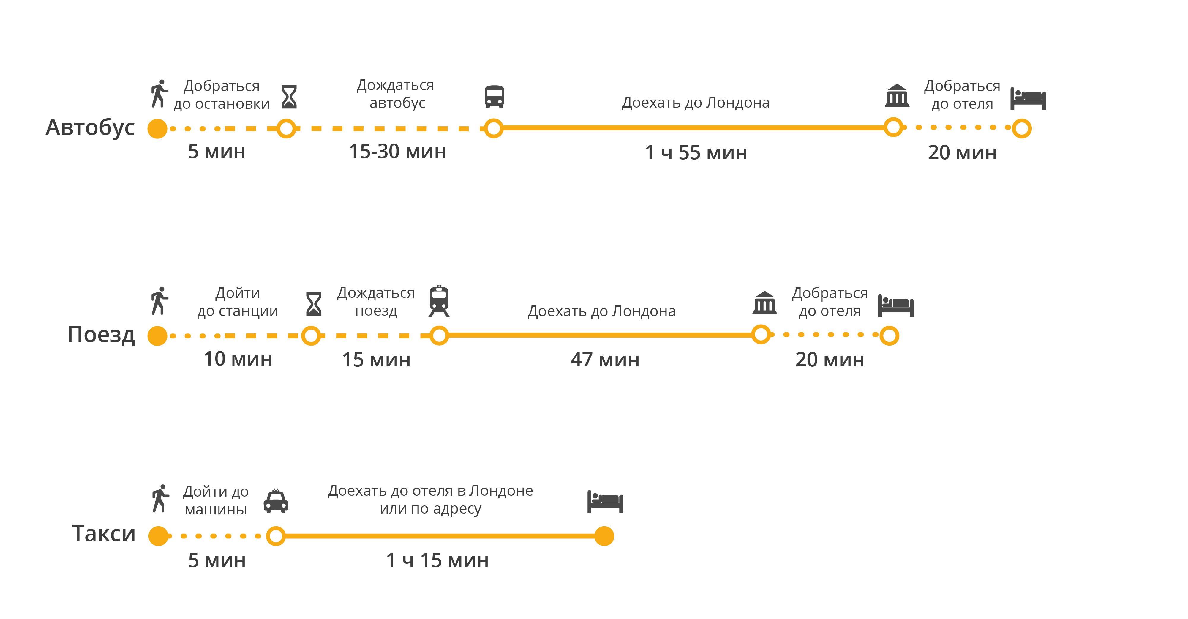 Как добраться до поезда из аэропорта гамбурга