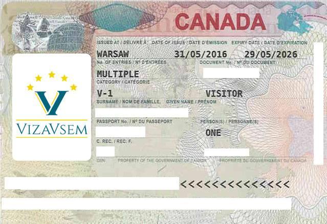 Первые шаги по подготовке к иммиграции в канаде