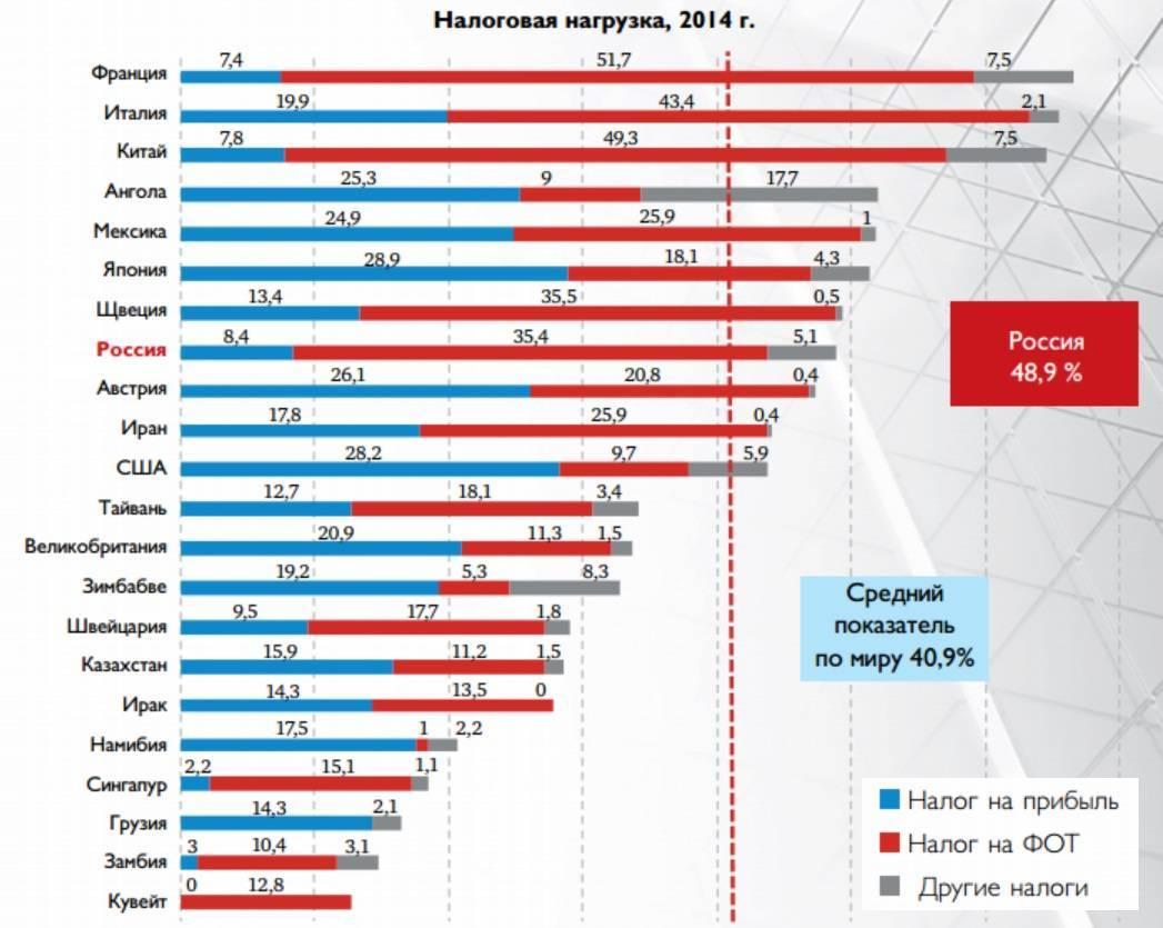 Топ 20 самых крупных банков мира в 2021 году по суммарным активам | fxssi - платформа для анализа настроений на рынке форекс