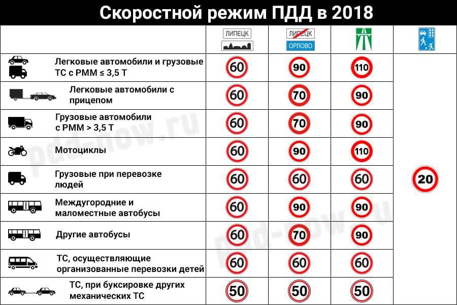 Регистрация ввезенного автомобиля в болгарии