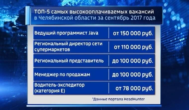 Работа и вакансии в болгарии для русских в 2020 году