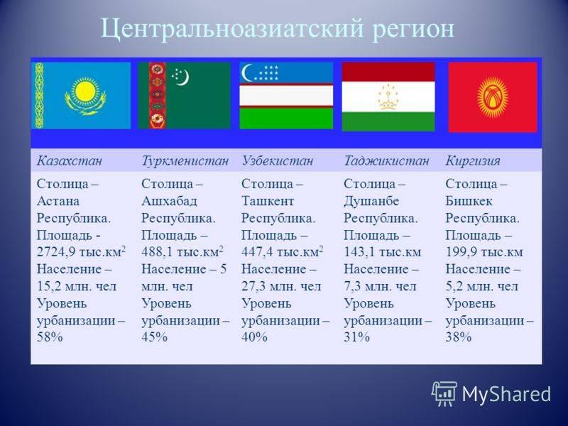 Русские в турции: особенности жизни, отношение местных, достоинства и недостатки