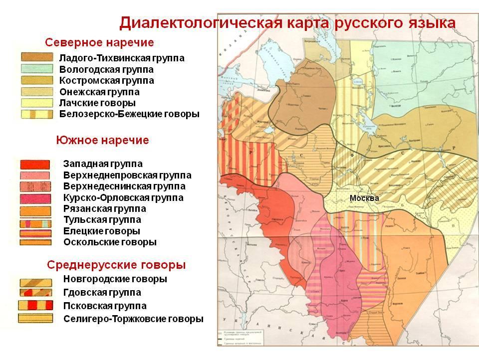 Особенности болгарского языка и местные диалекты