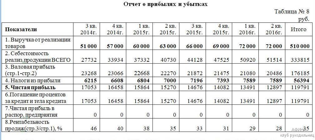 Цены на еду в праге в 2020 году в кронах и рублях: супермаркеты и кафе