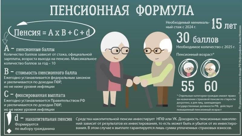 Как россияне будут получать пенсию, переехав в болгарию - парламентская газета