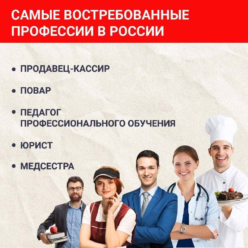 Самые высокооплачиваемые профессии в европе и сша | городработ.ру