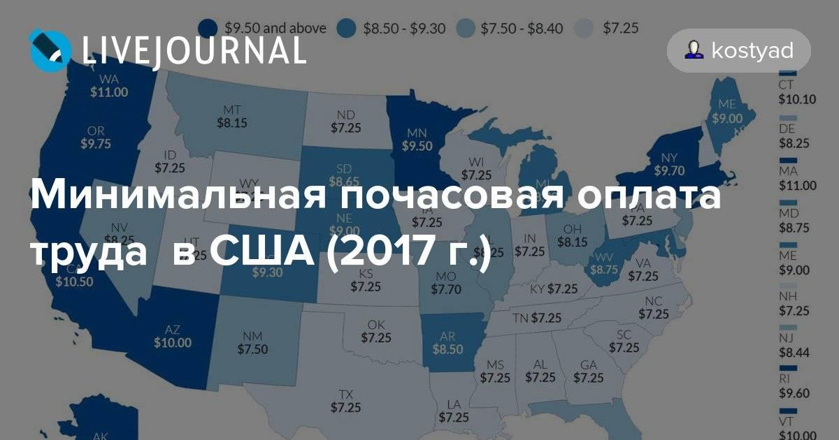 Средние зарплаты и стоимость жизни в Нью-Йорке