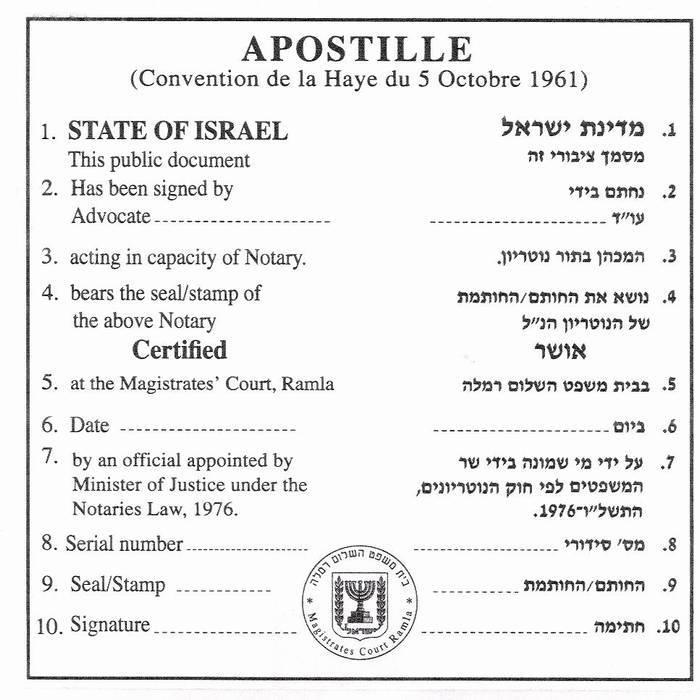 Израиль – замечательная страна для замужества и жизни