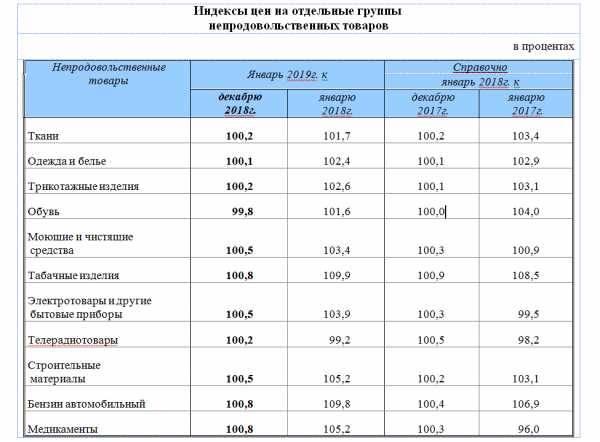 Цены в норвегии на продукты, жилье, товары и услуги, отдых