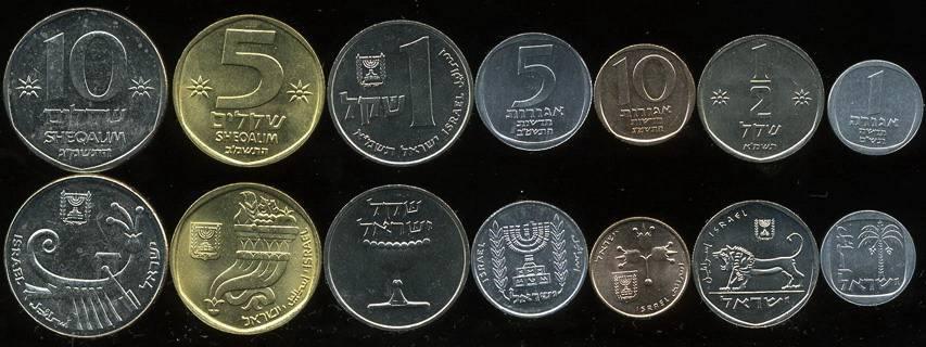 Какую валюту лучше брать в израиль?